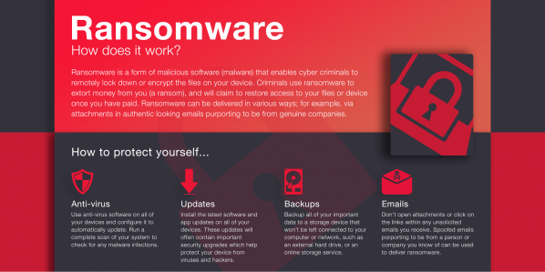 Protect yourself from Ransomware - via http://www.actionfraud.police.uk/